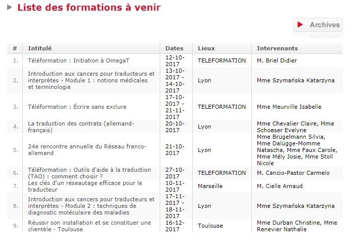 Société française des traducteurs